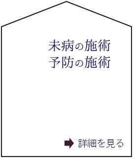未病の施術-予防の施術(C)表参道・青山・原宿・渋谷エリアにある源保堂鍼灸院