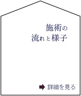 当院の施術の流れと様子(C)表参道・青山・原宿・渋谷エリアにある源保堂鍼灸院