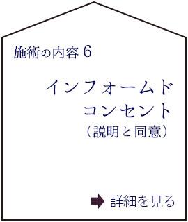 インフォームドコンセント(C)表参道・青山・原宿・渋谷エリアにある源保堂鍼灸院Tokyo Omotesando Acupuncture clinic