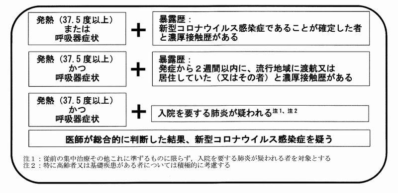 新型コロナウイルス感染症に対する日本鍼灸師会の考え方 緊急事態宣言を受けて